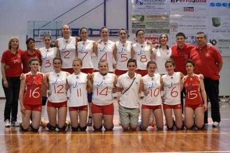 u16 campioni regionali2